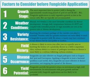 fungicide application factors
