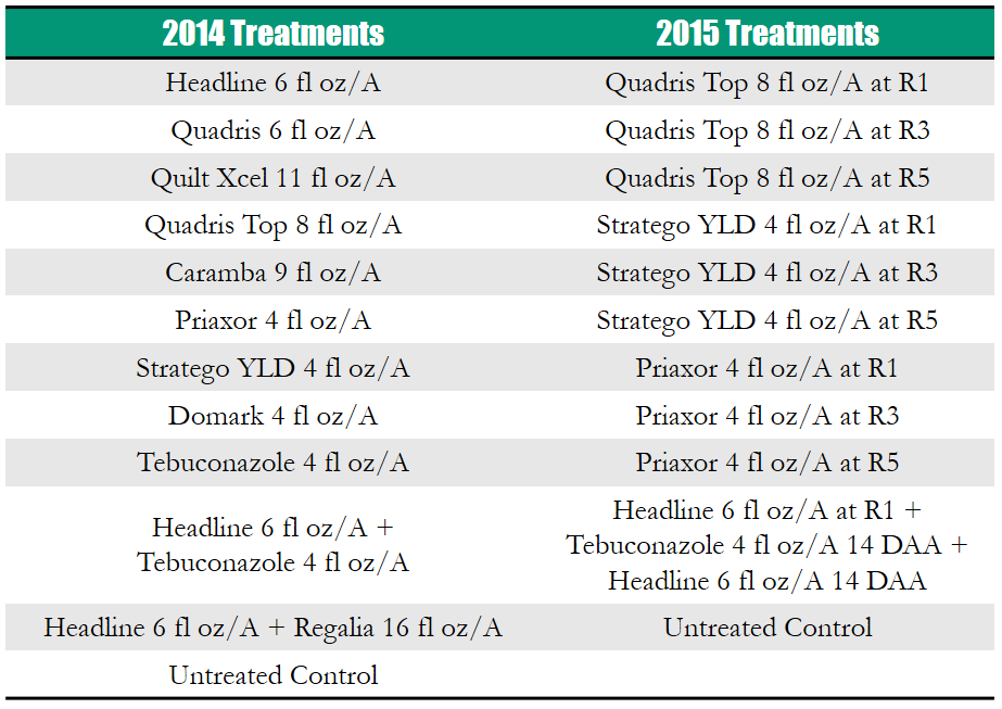 Foliar Fungicide 2014 2015 Treatment Chart