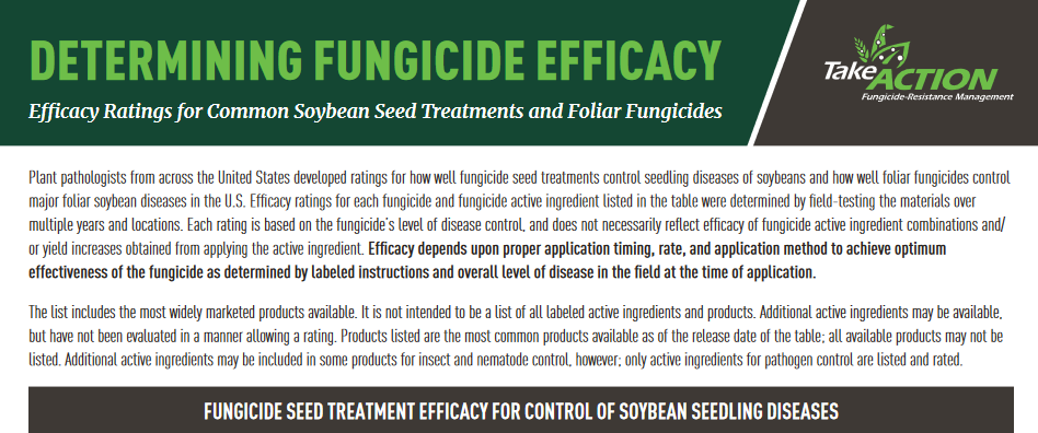 Fungicide Efficacy Ratings