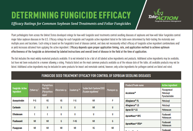 fungicide-efficacy